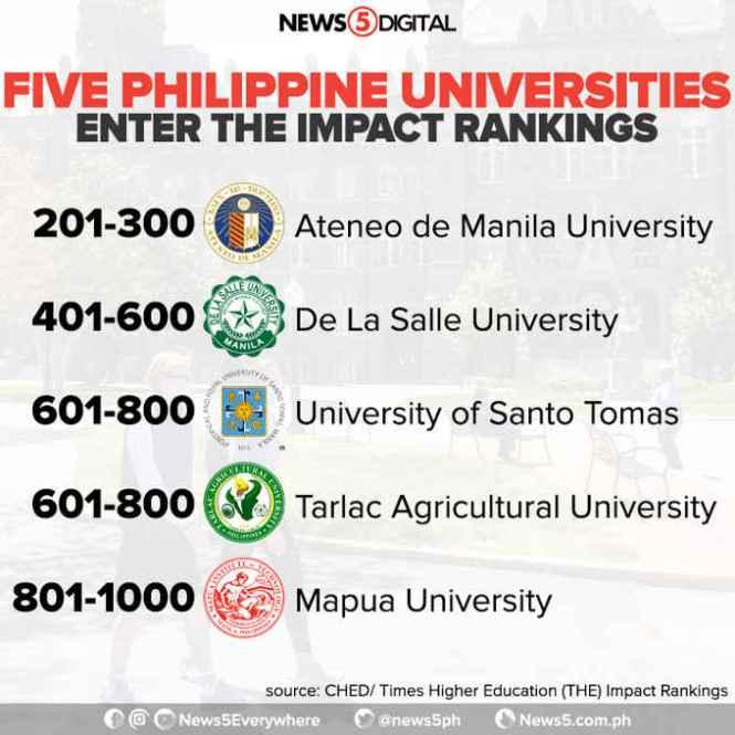 5 philippine universities