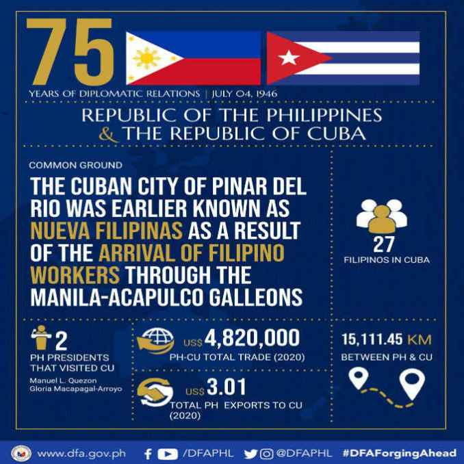 philippines and cuba