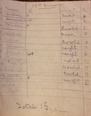 The score card from Harry's game