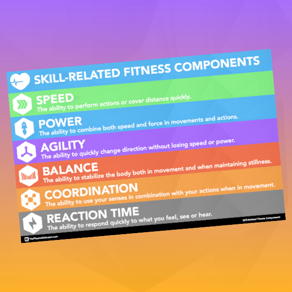 Skill-Related Fitness Components Thumb