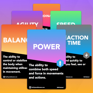 Skill-Related Fitness Component Cards