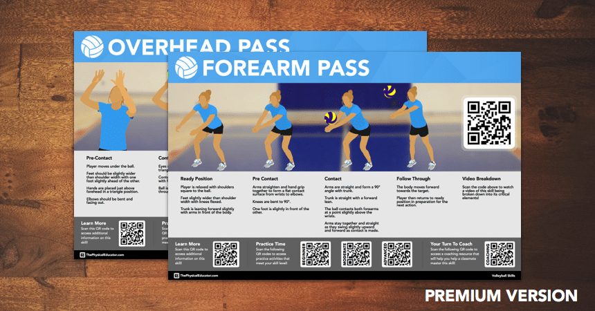 Premium Volleyball Passes QR Skill posters