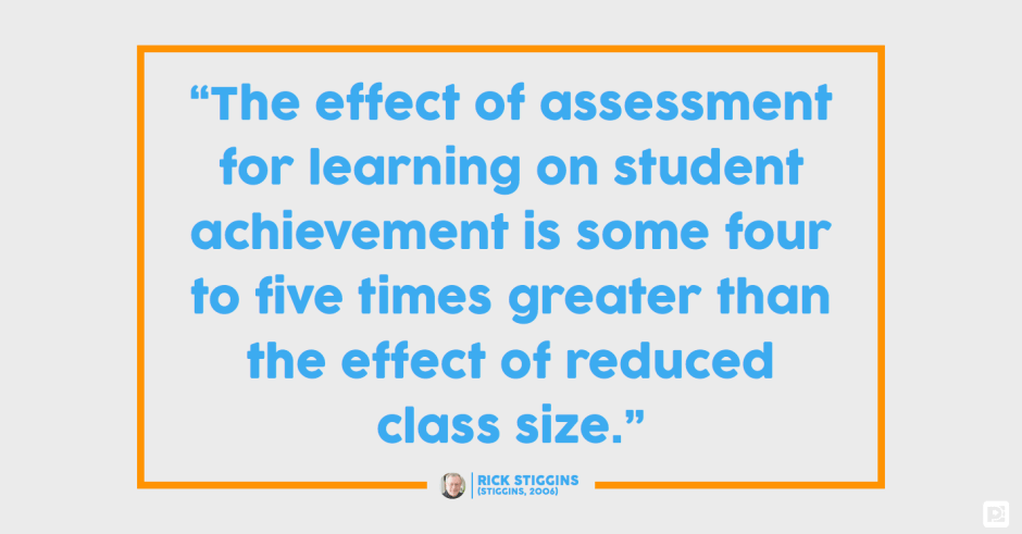 Effect of Assessment For Learning