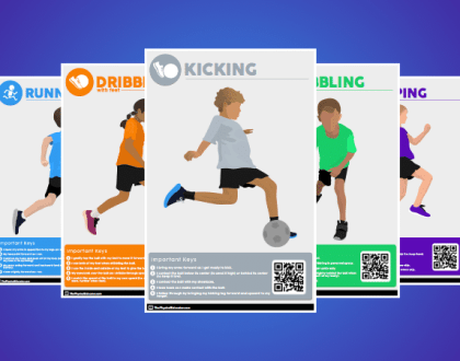 Fundamental Movement Skill Posters