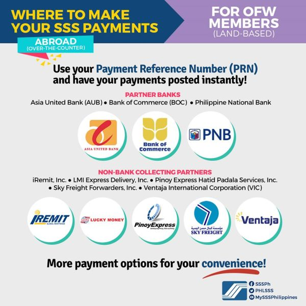 how to pay sss contributions abroad