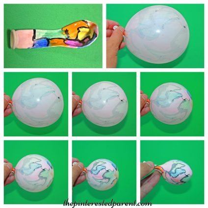 A simple experiment testing the effects of pattern on the balloon once it expands & deflates. Simple science for kids