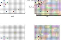 Grid Charts