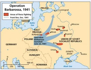 Map showing Operation Barbarossa.
