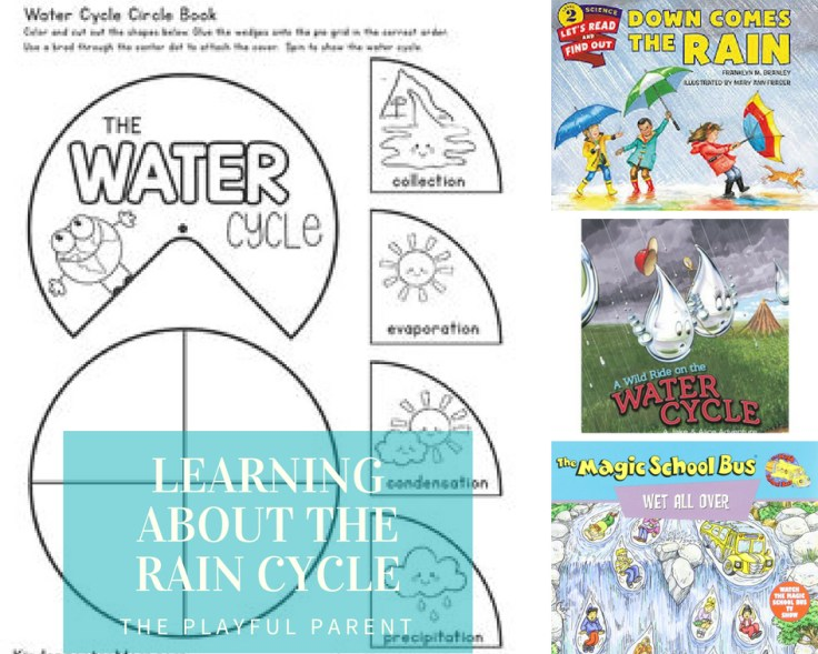 LEARNING ABOUT THE RAIN CYCLE.jpg