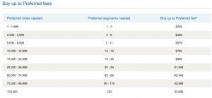 You need 120 segments to reach Chairman's Preferred.
