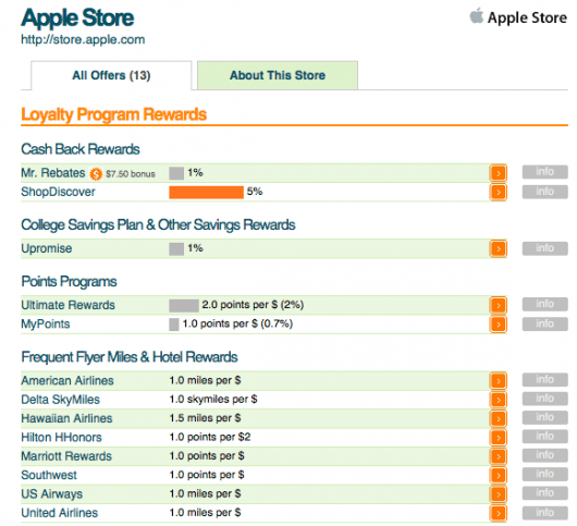 The Apple Store is currently a participating retailer in many cashback/mileage shopping portals