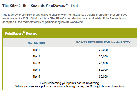 Ritz-Carlton's PointSavers rates.