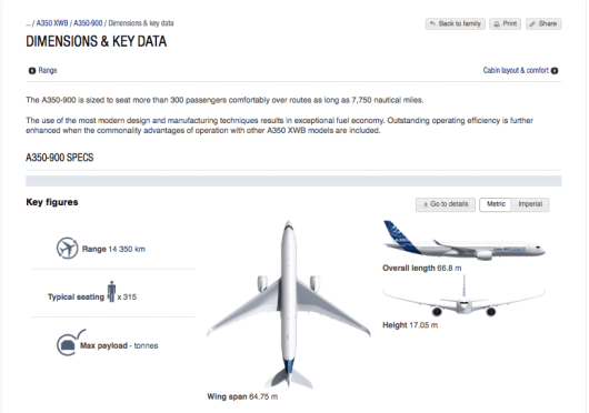 A350 dimensions