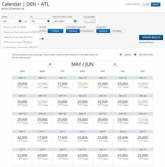 DEN-ATL econ May June 15