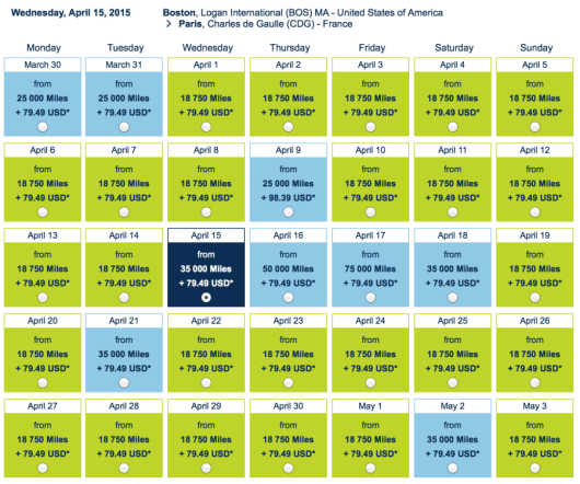 There's plenty of availability in April and May for Boston-Paris for 17,500 miles each way.