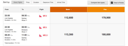 Utilizing Points + Pay, a one way Sydney to Los Angeles economy flight would cost 112,000 points.