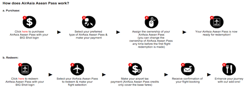 In 9 simple steps, you can purchase and redeem credits for flights.
