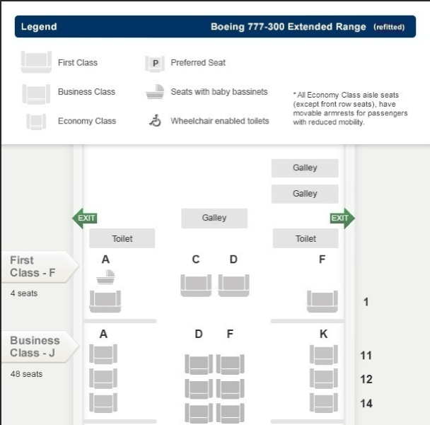 This is what the layout of a 777-300ER with the new first class looks like.