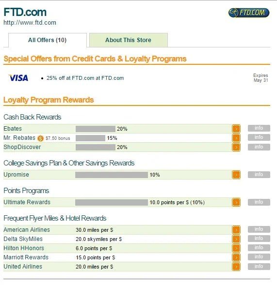 FTD.com points and miles shown on EV Rewards. However, its not always s