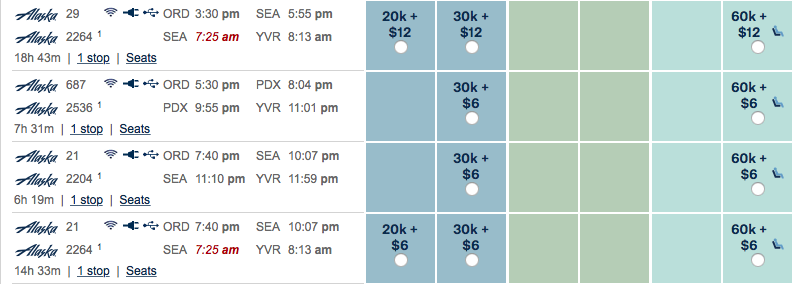 One-way from Chicago (ORD) to Vancouver (YVR) with Alaska Airlines.