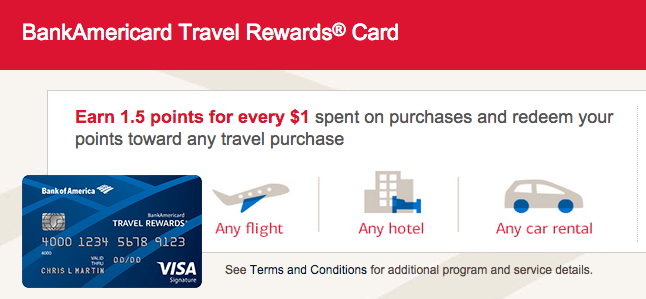 Earn 1.5 points per dollar with the BankAmericard Travel Rewards Card.
