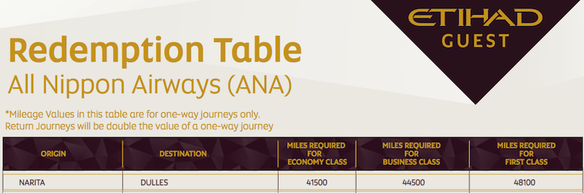 One-way redemption levels for ANA airlines using Etihad Guest miles.