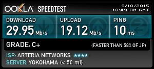 Wi-Fi performance was fantastic.