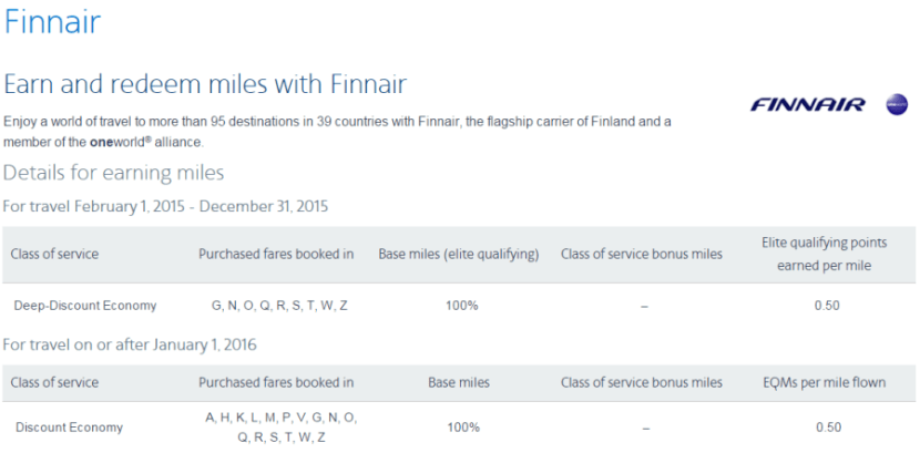 AA Finnair earnings chart