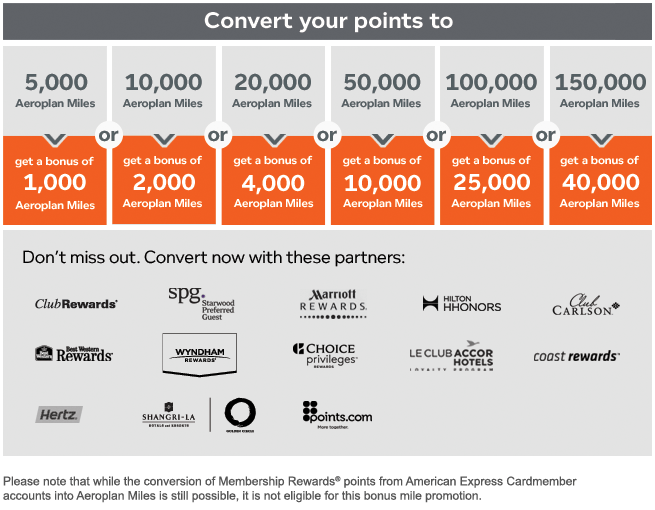 Aeroplan transfer partners for Nov bonus