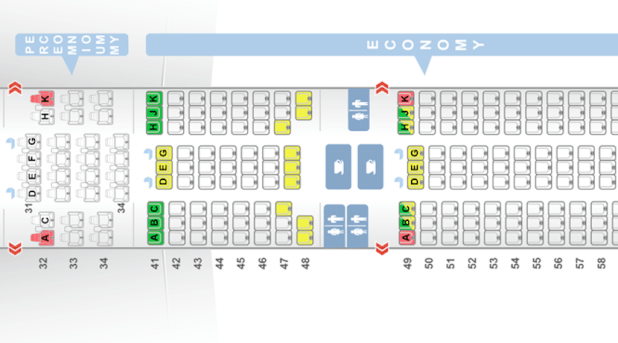 The Seatmap Of Premium Economy Versus On 777 300er