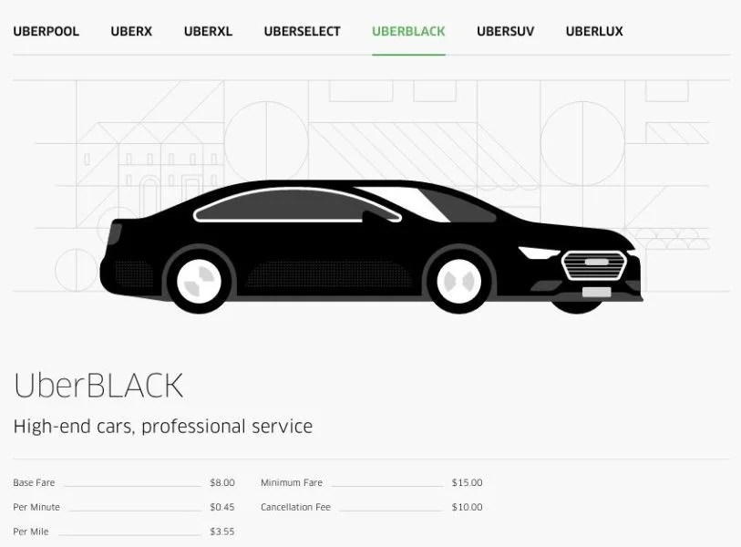 You'll need to choose UberBlack to earn credits.