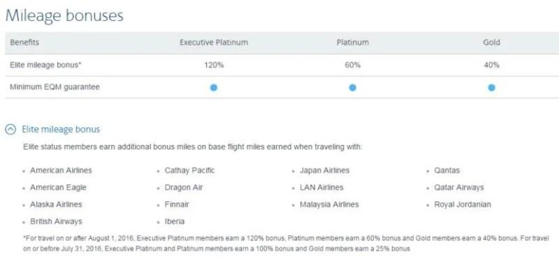 American Airlines Elite Status Mileage Bonuses after August 1 2016