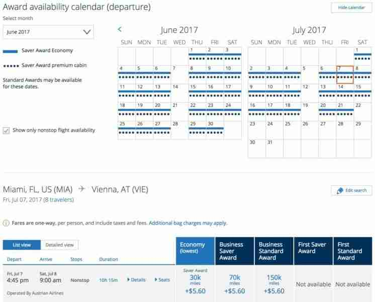Miami to Vienna for 8 passengers in business class.