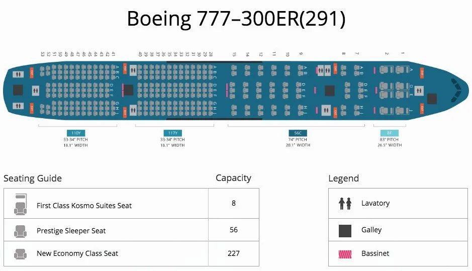 Flight Review: Korean Air (777-300ER) First Class
