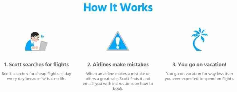 scotts-cheap-flights-how-it-works