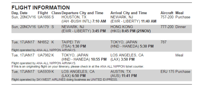 My convoluted trip itinerary.