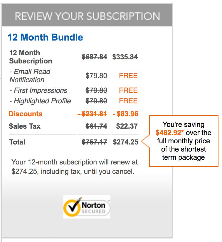 Eharmony monthly fee