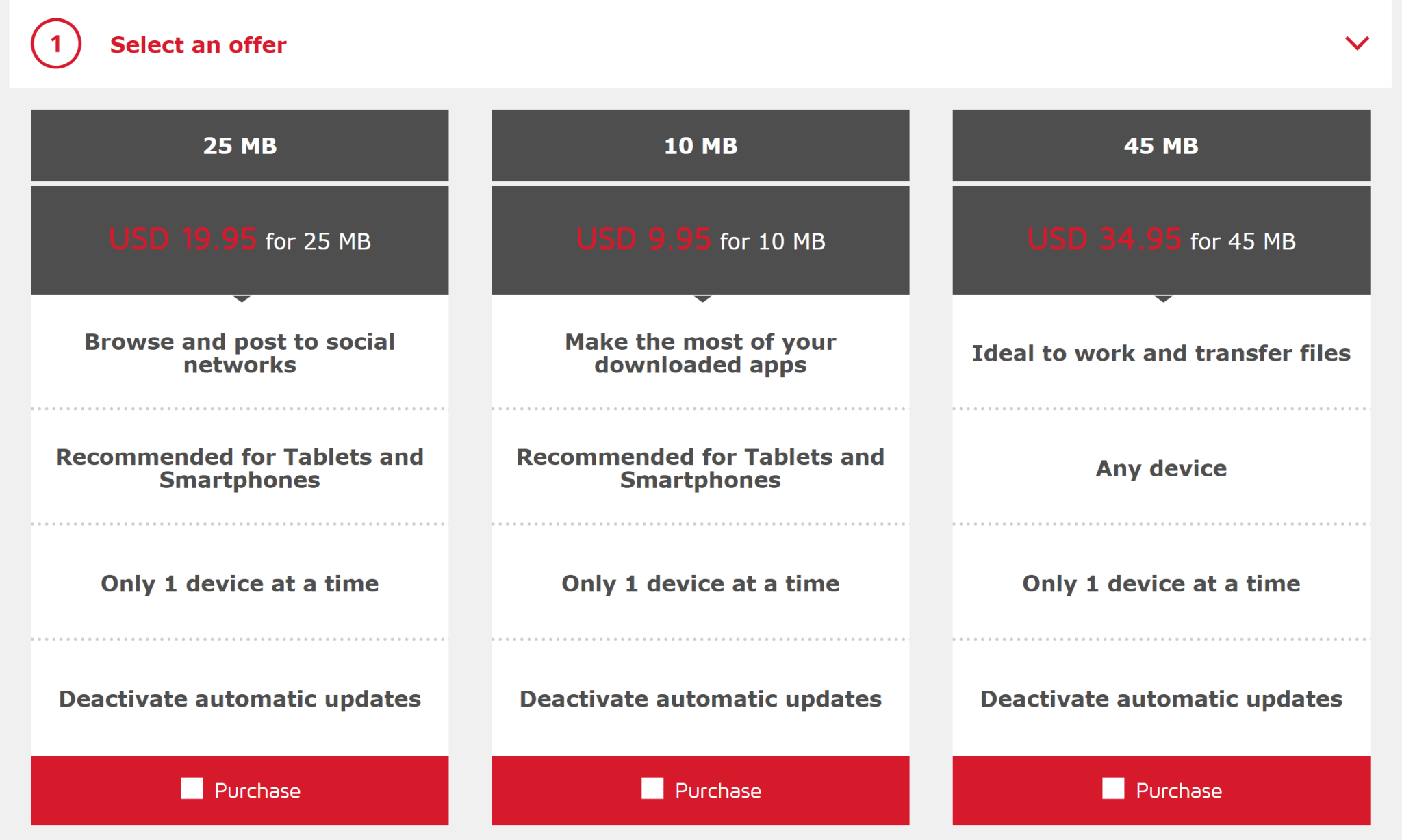 Iberia WiFi pricing other offers