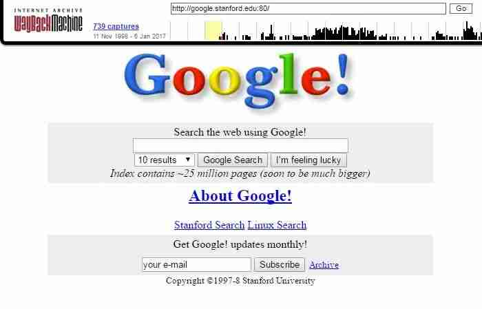 The earliest screenshot of Google available on the Wayback Machine from 1998 wasn