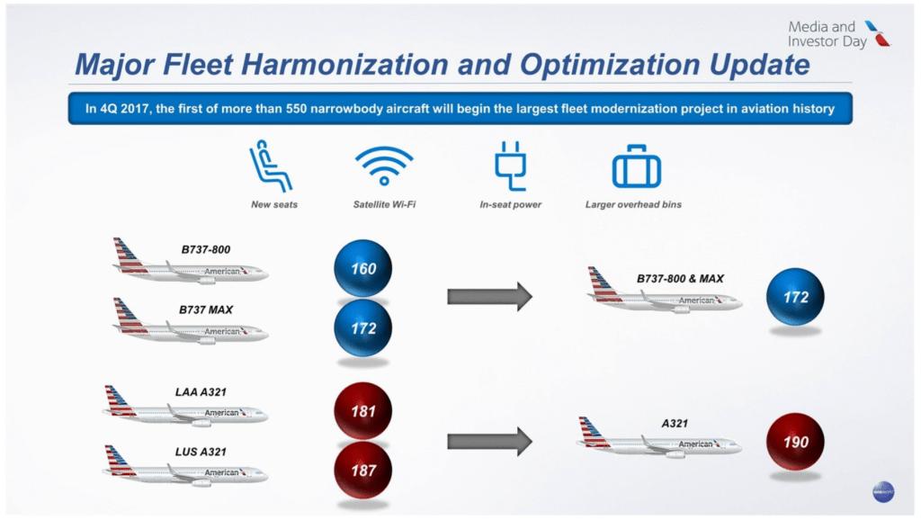 AA Fleet Harmonization slide