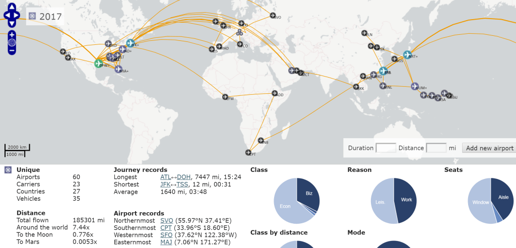 Tip: Using OpenFlights to Track Your Flights