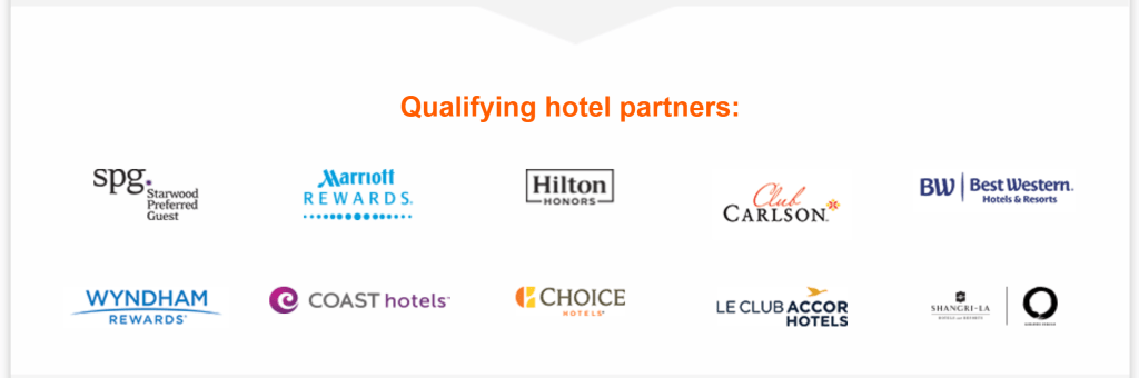 Aeroplan fall 2017 hotel transfer bonus partners
