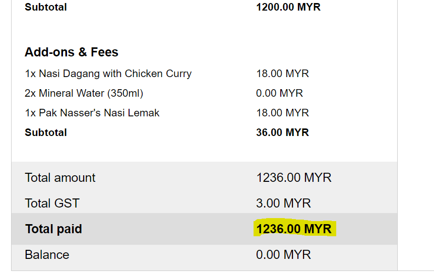 The entire cost of the trip with two meals was 1236 MYR.