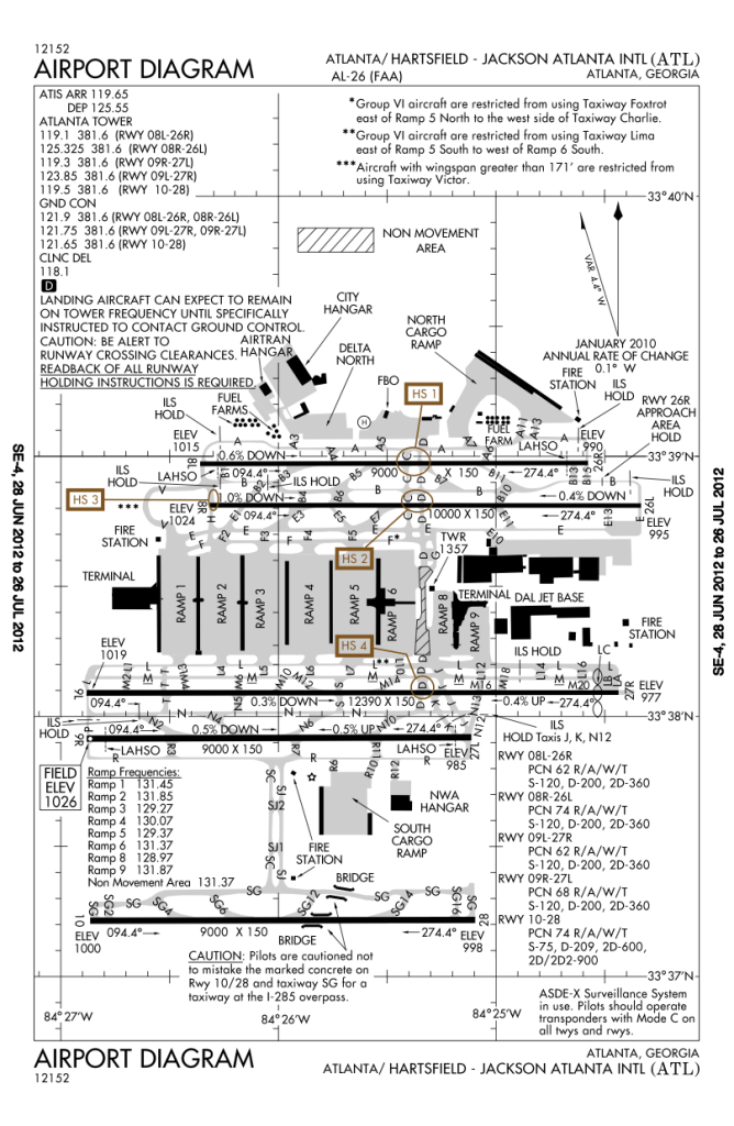 ATL airport diagram, from the FAA. Note in the top right corner the magnetic variation from true north. Also notice 5 parallel runways and their naming. Image via FAA.