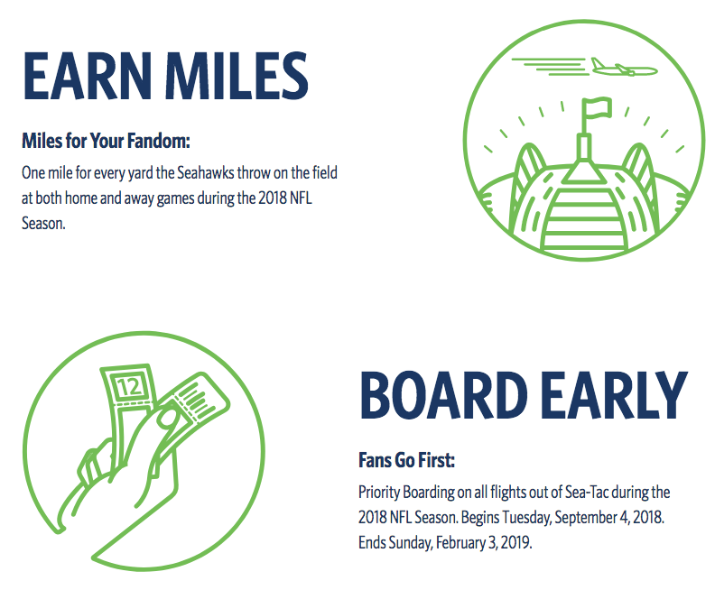 A few perks from signing up for the free 12status program in 2018