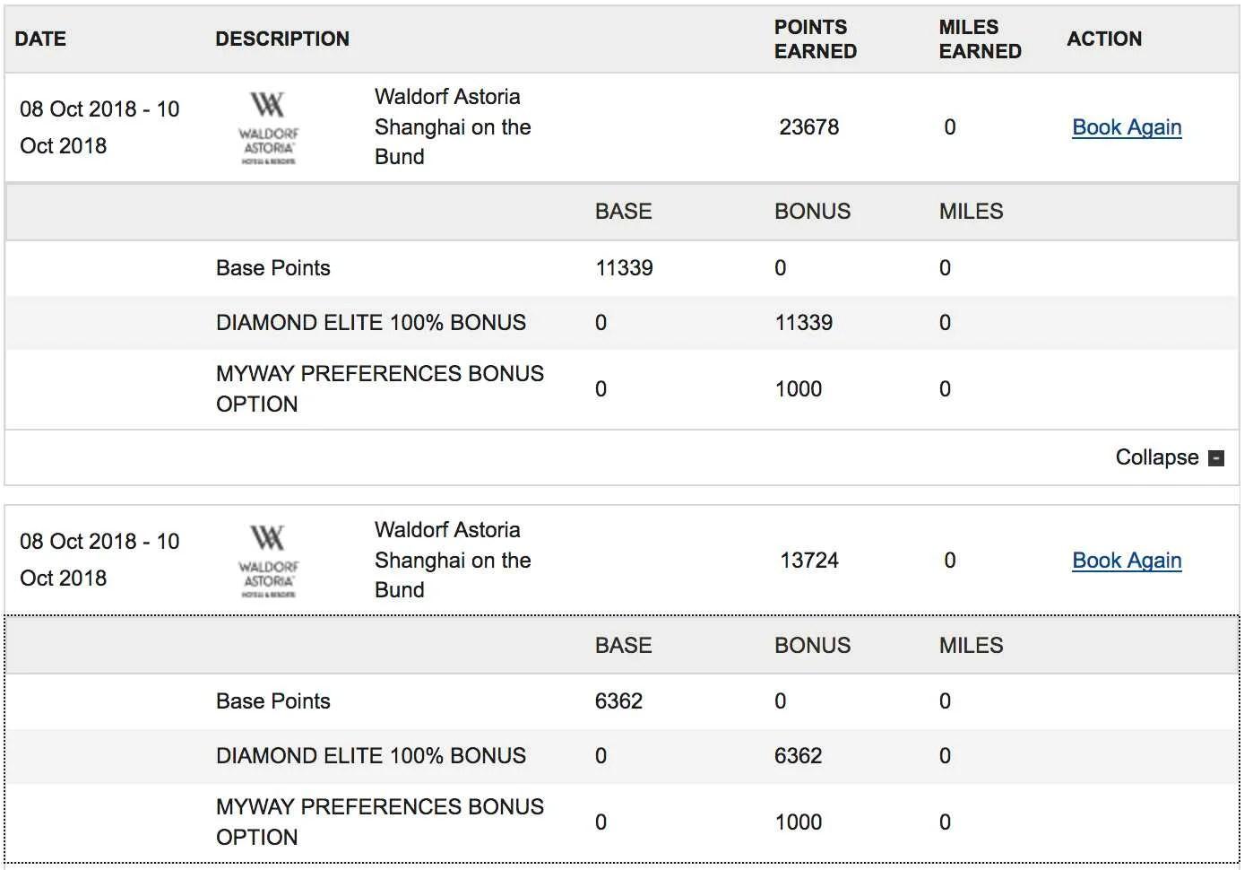 Review Waldorf Astoria Shanghai On The Bund