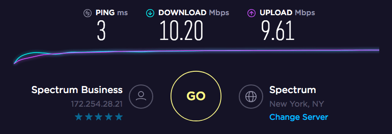 WiFi speeds at The Hoxton, Williamsburg