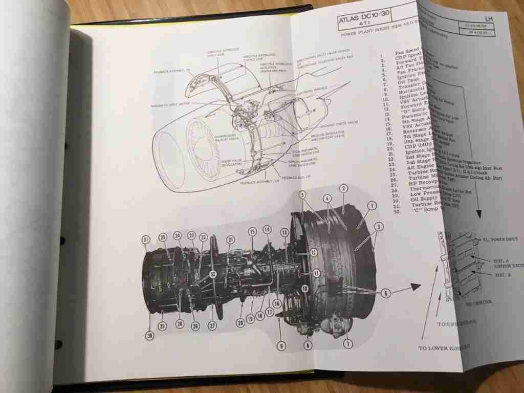 The engine powerplant from a 1980s-era Lufthansa DC-10 operations manual. Image via eBay.