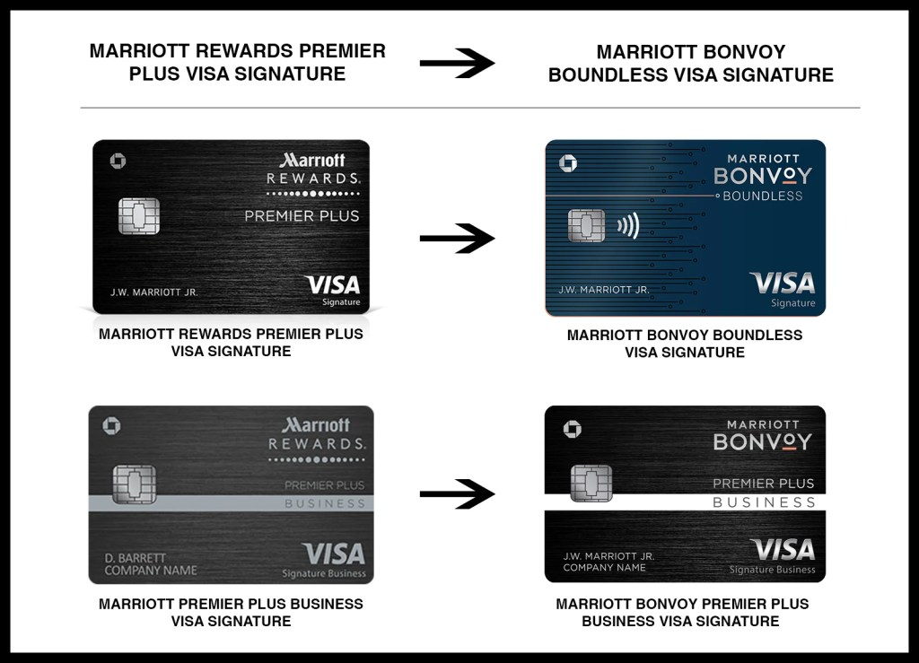 Marriott Overhauls Cobranded Cards, Last Chance to Grab ...