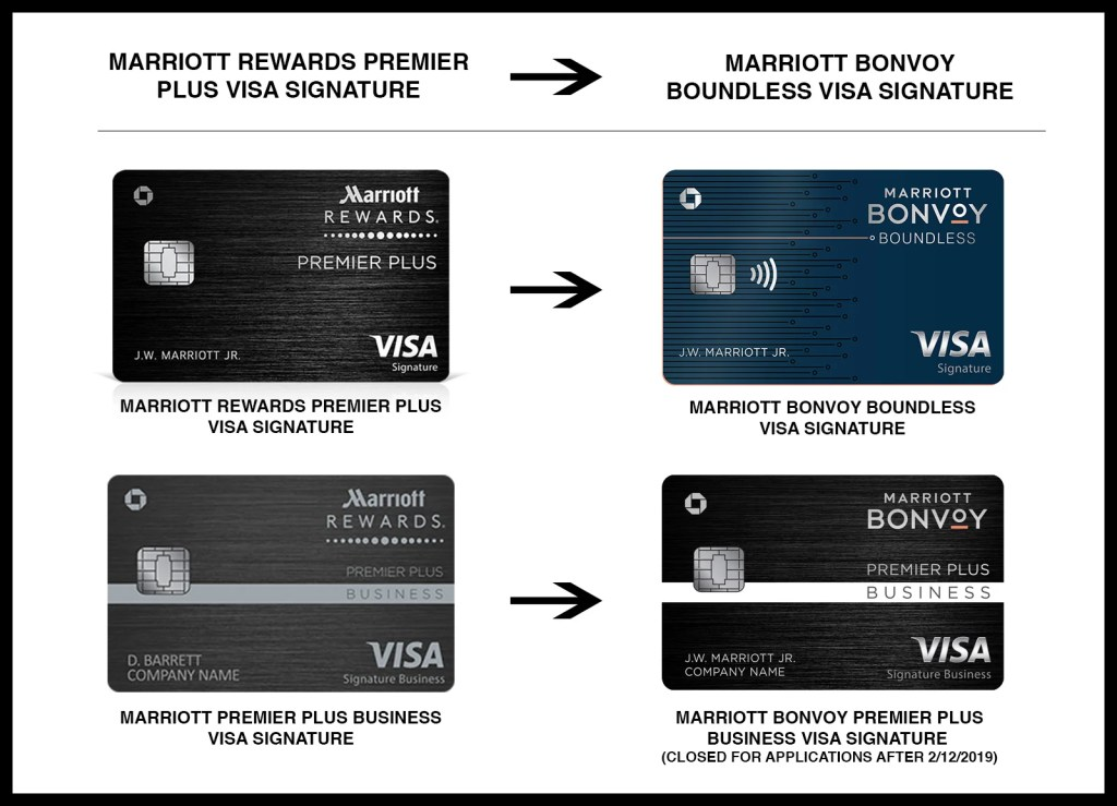 Marriott Bonvoy Boundless vs  Bonvoy Brilliant: Which Card